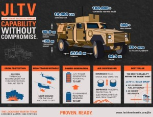 ArmyJLTV_LM2